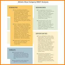 Resume Strengths And Weaknesses Examples by Example Of Swot Analysis Art Resumes