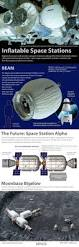 45 Feet To Meters by Inflatable Space Stations By Bigelow Aerospace Infographic