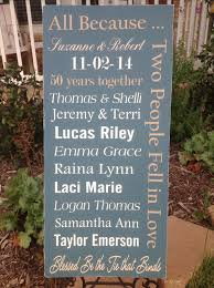 40th anniversary gifts for parents personalized 50th anniversary gift by castleinndesigns on etsy