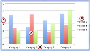 format chart legend in powerpoint 2011 for mac powerpoint charts