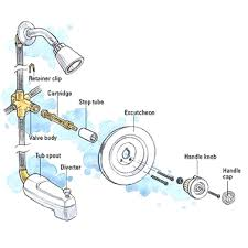 how to install a bathtub faucet how to install bathtub faucet changing moen cartridge replace