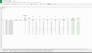 Department Budget Template Excel Vfx Budgeting And Scheduling With Google Sheets Bottleship Vfx