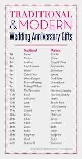 3 year anniversary gift ideas wedding anniversary gift ideas 22 years wedding gallery