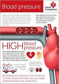 Blockers Nz High Blood Pressure Hypertension Health Navigator New Zealand