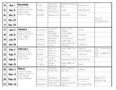 themes units preschool lesson plans lesson plan format doc 7