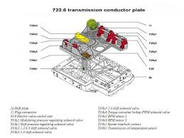 jeep liberty transmission module p0702 jeep grand 2 7 fault codes and transmission problems