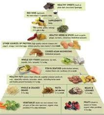 the pros u0026 cons of raw food diet