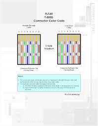 Rj45 Crossover Wiring Diagram Westek Resources Westek Marketing