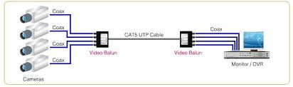 ip camera wiring diagram wiring diagram and schematic diagram images