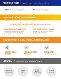 glass door app visa inc pay u0026 benefits glassdoor
