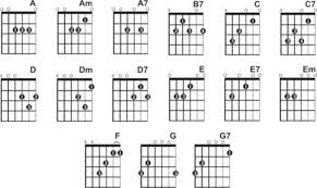 download free guitar chord chart template for free tidyform