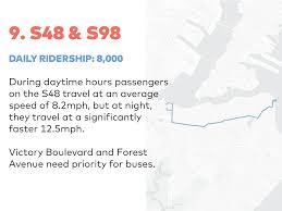 Q44 Bus Map Q46 Bus Schedule 2017 The Best Bus