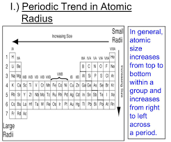 periodic table large size periodic table with atomic radius values best of fresh 6 5