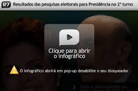 Dilma dispara entre os mais pobres e Serra ganha mais votos entre ...