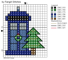 fangirl stitches merry christmas free pattern sewing