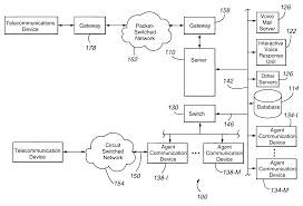 patent us7953859 data model of participation in multi channel