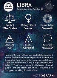 astrograph libra zodiac sign learning astrology