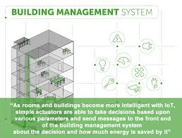 building management evolutions and drivers in the age of ip and iot