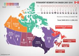 immigration the united states of america vs canada immigroup