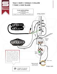 guitar 4 specs u2013 guitarhacking