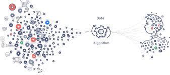 customer data platform marketing system of intelligence firsthive