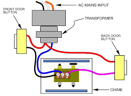 doorbell transformer wiring diagram elvenlabs com
