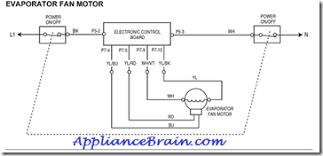 variable speed evaporator fan motor testing for kitchenaid built