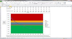 Retirement Planning Excel Spreadsheet Free Trial Retirement Planner Software Retirement Planning Free