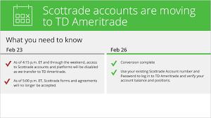 trading investing u0026 retirement scottrade