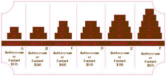 wedding cakes pictures and prices wedding cake chart wedding chart shows the starting prices