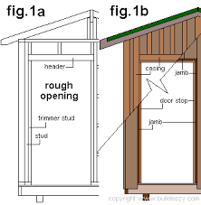How To Build A Shed From Scratch by 13 Comprehensive Plans And Walk Thru U0027s To Build Shed Doors