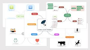 What Is A Bubble Map How To Deliver Effective Client Presentations With Mind Maps Focus