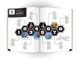 publication layout design inspiration 10 tips for designing high impact magazines