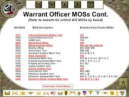 88m career map warrant officer recruiting brief ppt