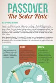 messianic seder plate pesach passover voice ministries international