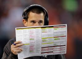 49ers fans to kyle shanahan can you solve our qb issue