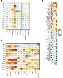 ijms free full text alterations in serum polyunsaturated fatty