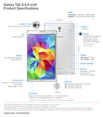 s samsung galaxy tab s the next high end amoled tablets page 2