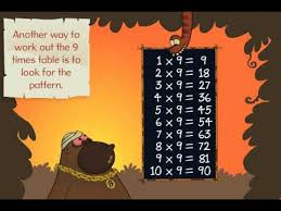 Learn Times Tables Learn Times Tables U2013 X9 Strategy Multiplication Timestables Times