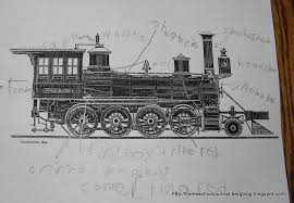all things beautiful railroad trains part 4 parts of a steam
