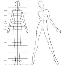 fashion model drawing templates fashion belief projects to try