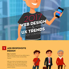 design trends 2017 2017 web design and ux trends infographic
