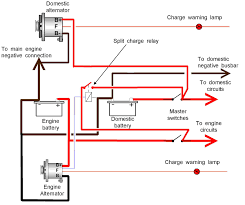 alternator diagram wiring alternator wiring diagrams instruction