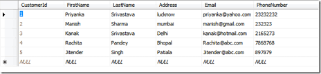 Dummy Table Sharepoint List From Sql Server Table External Content Type With