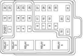 f150 v6 fuse box 1999 wiring diagrams instruction