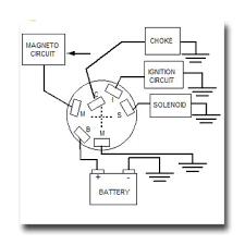 volvo penta starter wiring diagram volvo penta heat exchanger