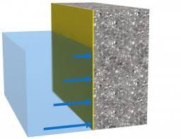 Basement Waterproofing Methods by Basement Waterproofing Concept Sika Waterproofing