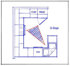 g shaped kitchen layout ideas u shaped kitchen layouts affordable modern home decor best