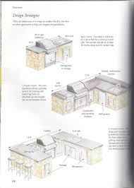 outdoor kitchen layouts ho about the 12 u0027 linear gas burners