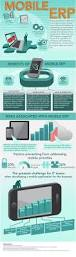 Business Intelligence Specialist Best 20 Business Intelligence Systems Ideas On Pinterest Bi